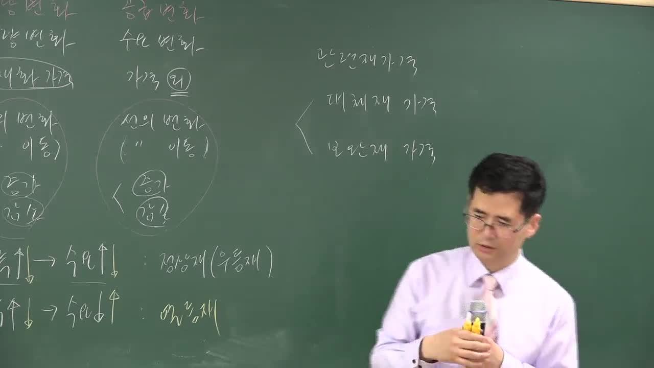 2018 공인중개사 1차 시험대비 (1~2월) 부동산학개론 기본강의