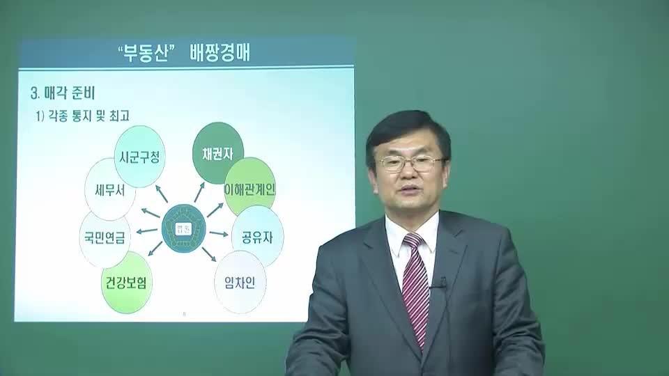쌩초보 부동산경매/제3강 경매 절차의 이해