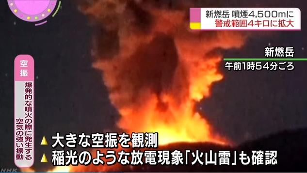 NHK뉴스 2018년 3월