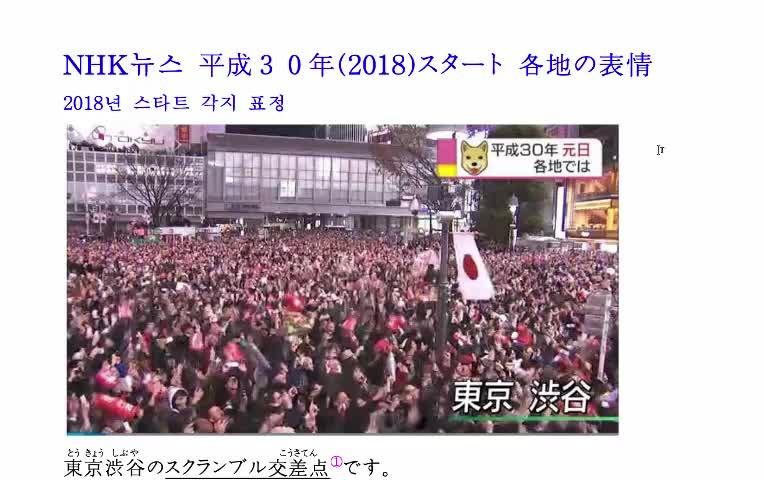 NHK뉴스 2018년 1월~4월