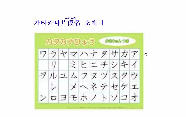 일본어문자 가타카나 읽기 쓰기
