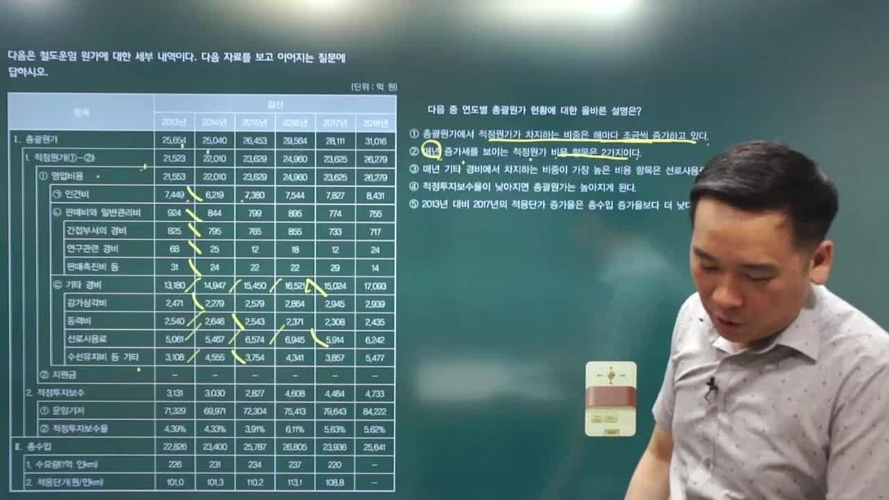 2019하반기 서울교통공사 NCS 실전동형 모의고사
