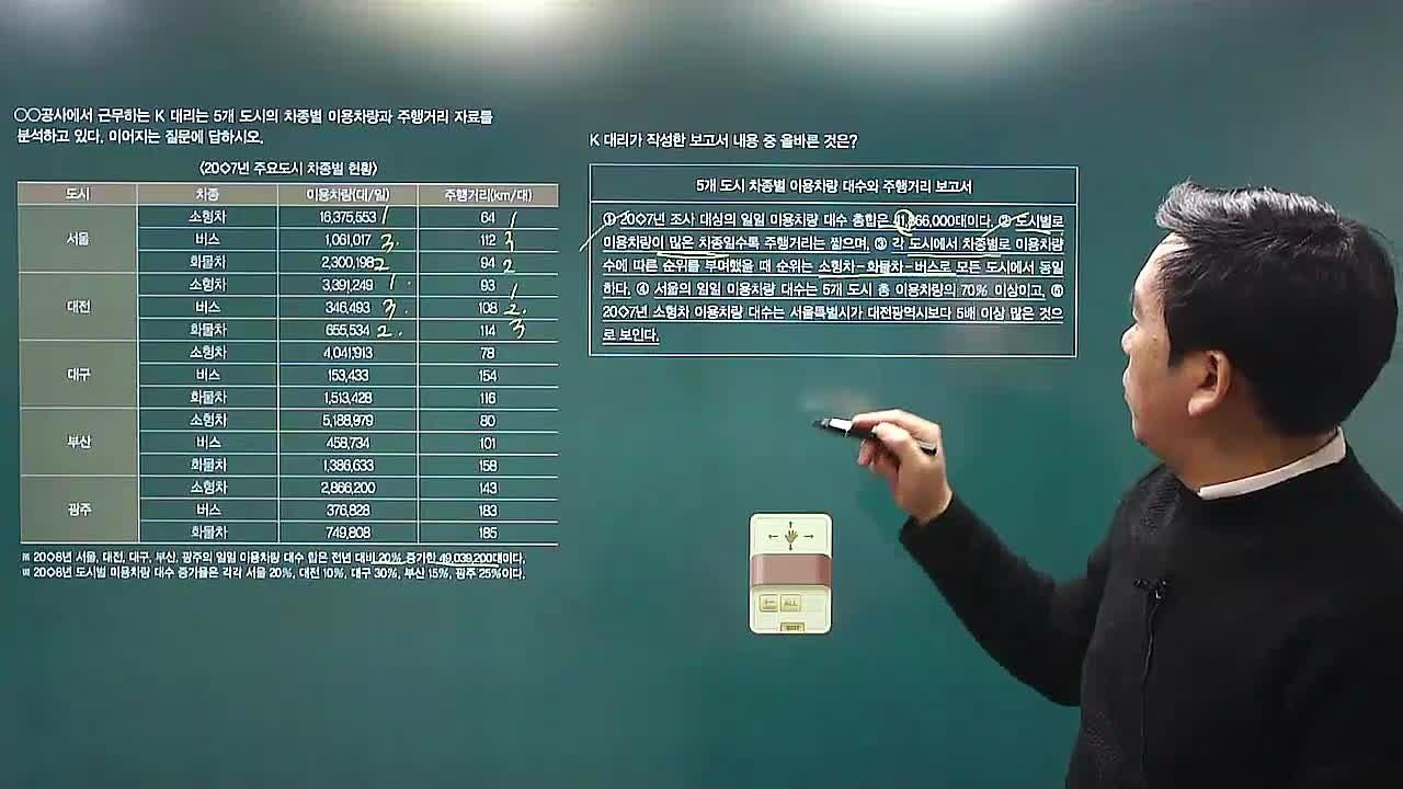 2019 부산교통공사 NCS 진짜기출+기출동형 예상문제