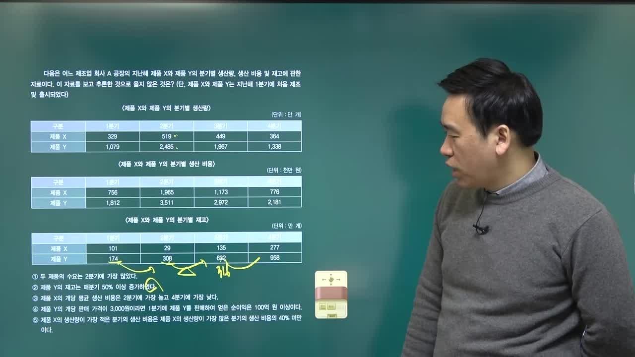 [사무영업] 2020 코레일 NCS + 경영학 모의고사 문제풀이